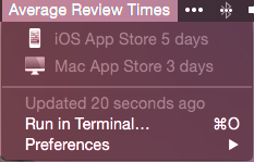 Image preview of Average Review Times plugin.