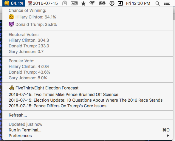 Image preview of Election Tracker plugin.